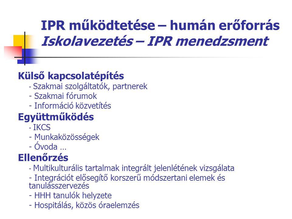IPR működtetése – humán erőforrás Iskolavezetés – IPR menedzsment