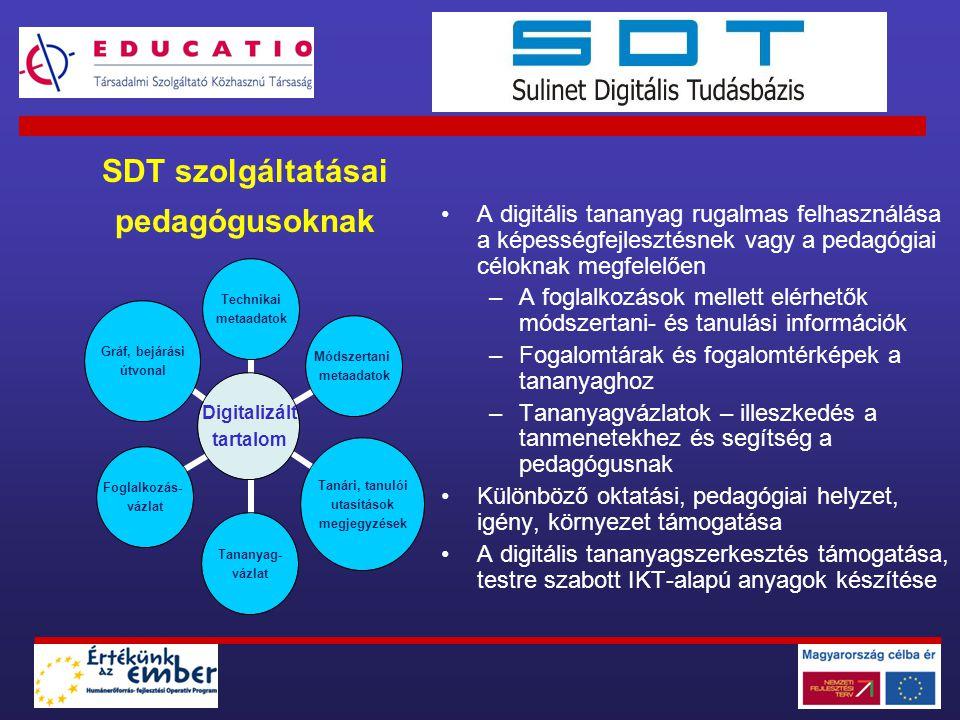 SDT szolgáltatásai pedagógusoknak
