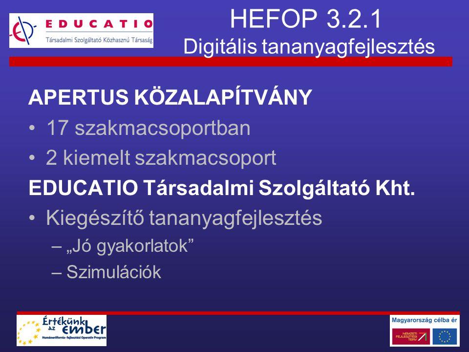 HEFOP 3.2.1 Digitális tananyagfejlesztés