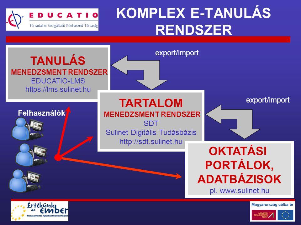 KOMPLEX E-TANULÁS RENDSZER