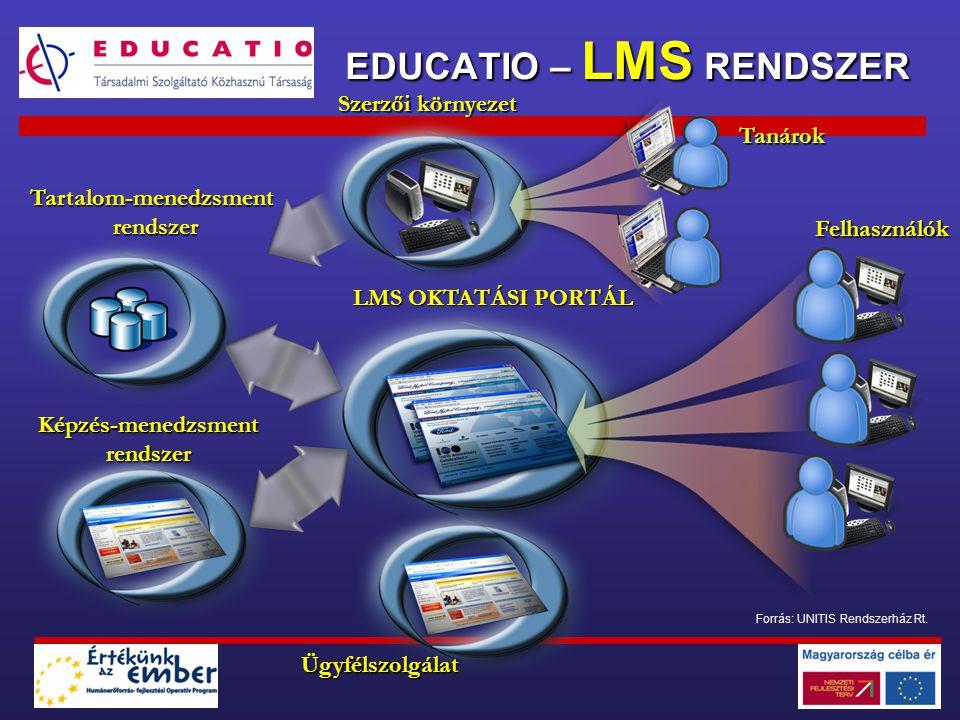 EDUCATIO – LMS RENDSZER