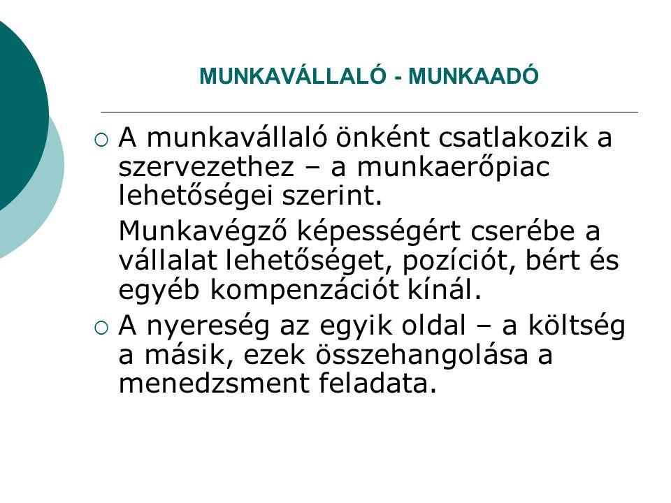 MUNKAVÁLLALÓ - MUNKAADÓ
