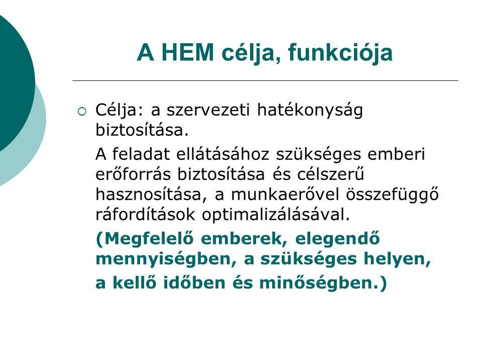 A HEM célja, funkciója Célja: a szervezeti hatékonyság biztosítása.