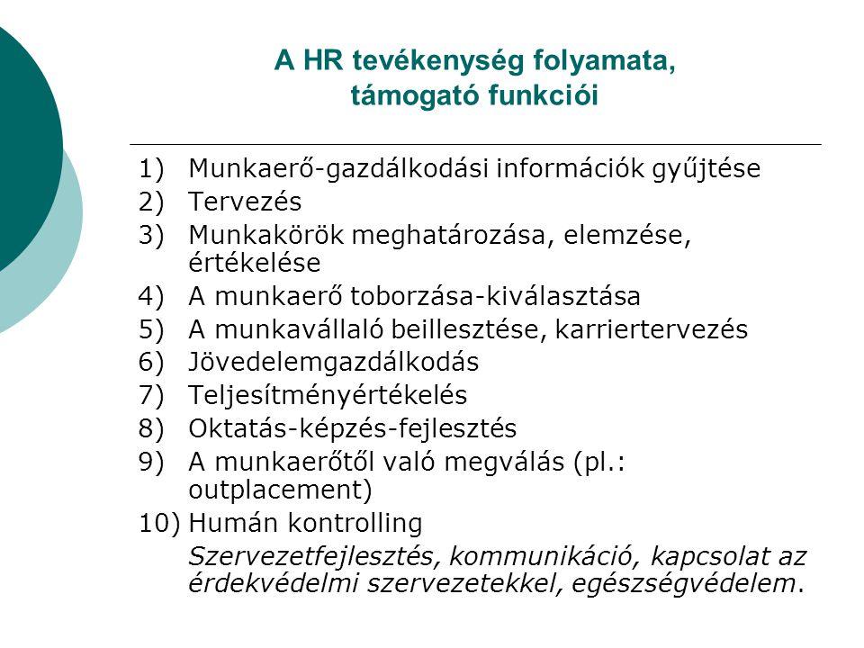 A HR tevékenység folyamata, támogató funkciói