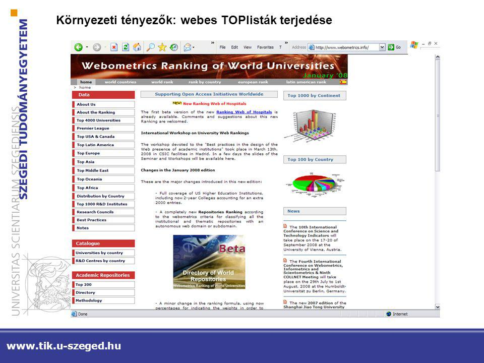 Környezeti tényezők: webes TOPlisták terjedése