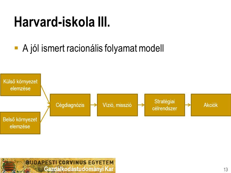 Harvard-iskola III. A jól ismert racionális folyamat modell