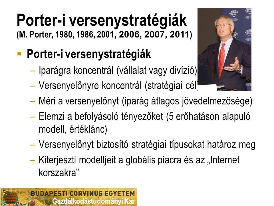 Porter-i versenystratégiák (M