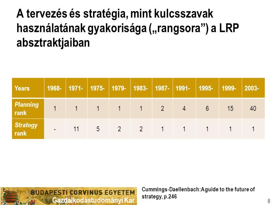 """A tervezés és stratégia, mint kulcsszavak használatának gyakorisága (""""rangsora ) a LRP absztraktjaiban"""