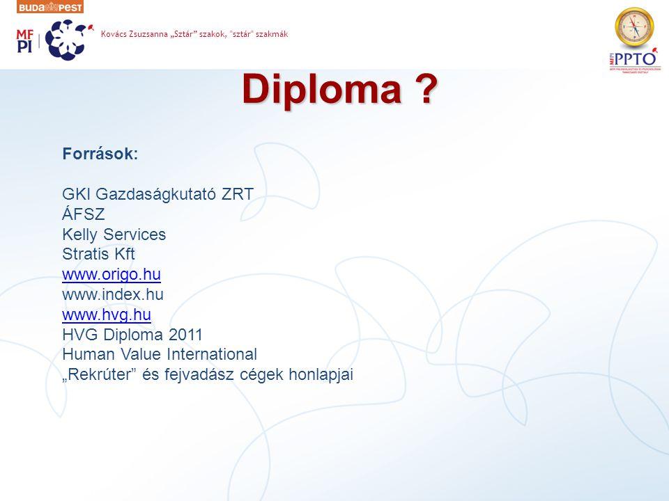 Diploma Források: GKI Gazdaságkutató ZRT ÁFSZ Kelly Services