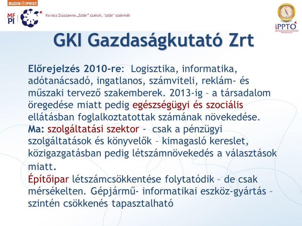 GKI Gazdaságkutató Zrt