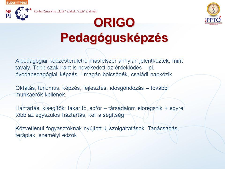 ORIGO Pedagógusképzés