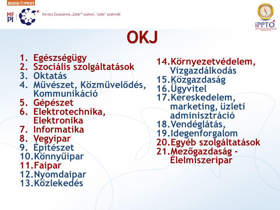 OKJ Egészségügy Szociális szolgáltatások