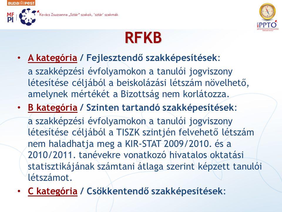 RFKB A kategória / Fejlesztendő szakképesítések: