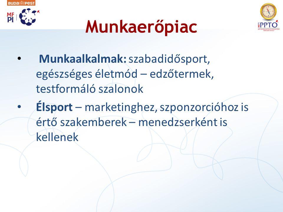 Munkaerőpiac Munkaalkalmak: szabadidősport, egészséges életmód – edzőtermek, testformáló szalonok.