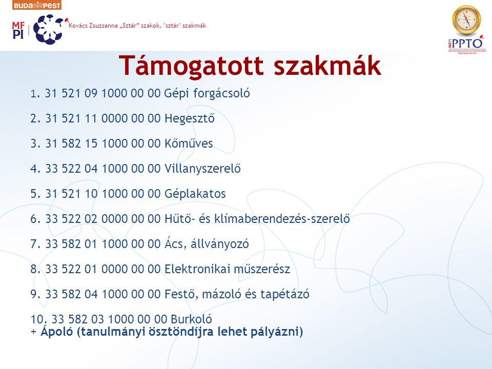 """Kovács Zsuzsanna """"Sztár szakok, sztár szakmák"""