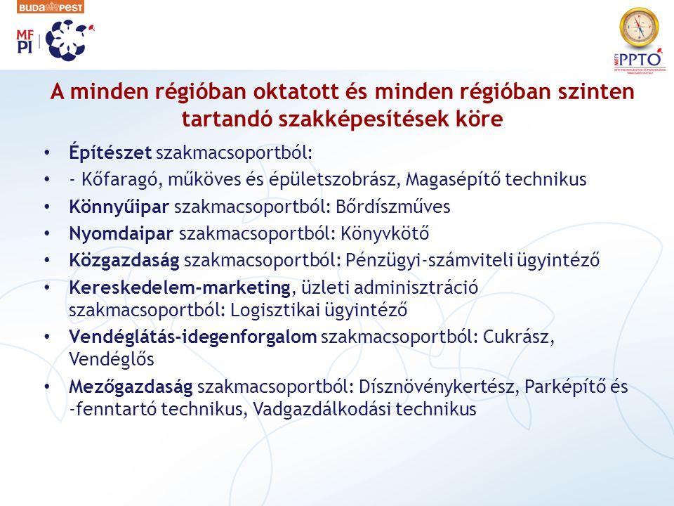 A minden régióban oktatott és minden régióban szinten tartandó szakképesítések köre