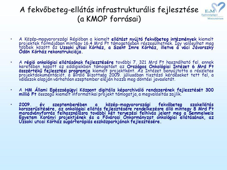 A fekvőbeteg-ellátás infrastrukturális fejlesztése (a KMOP forrásai)