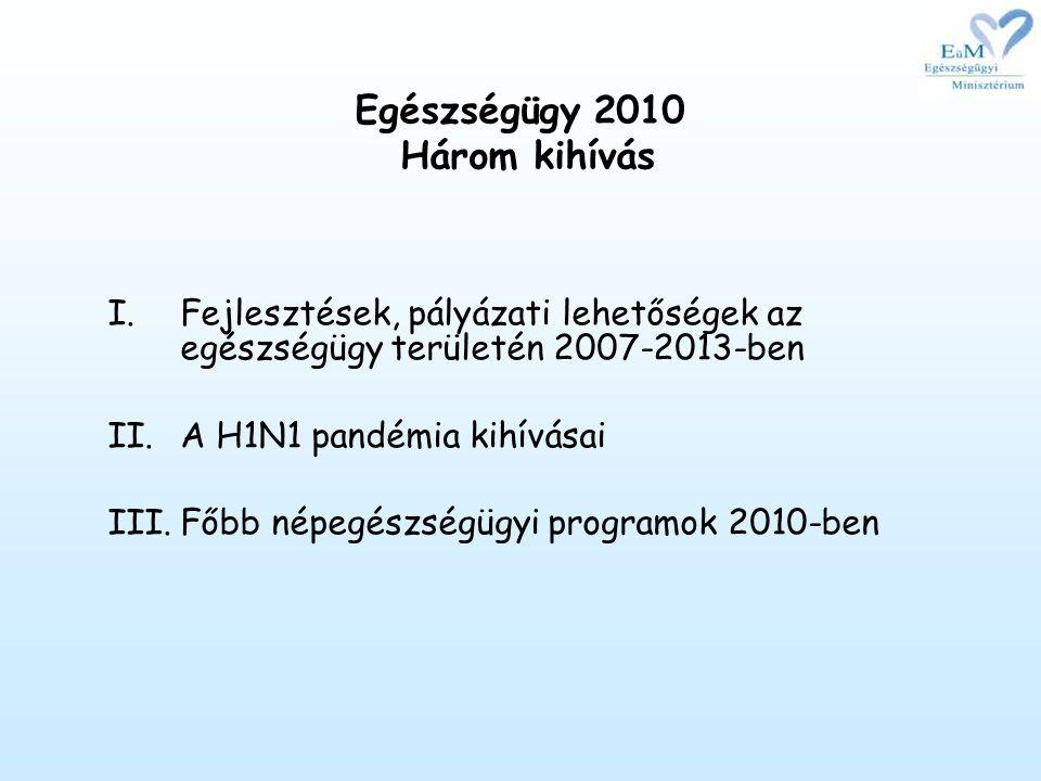 Egészségügy 2010 Három kihívás