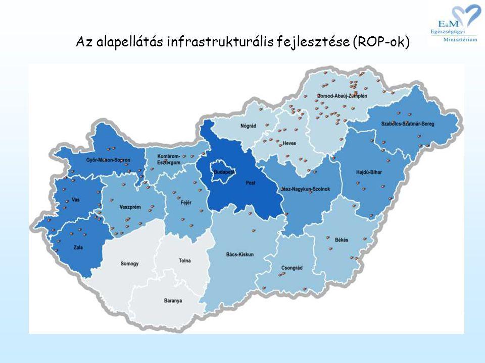 Az alapellátás infrastrukturális fejlesztése (ROP-ok)