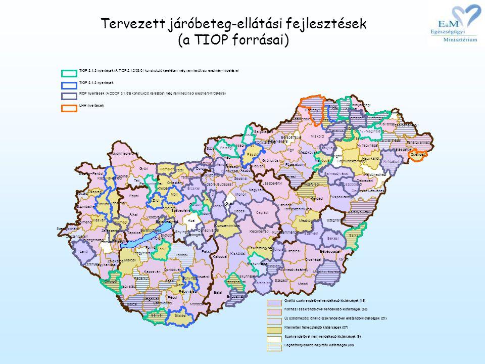 Tervezett járóbeteg-ellátási fejlesztések (a TIOP forrásai)