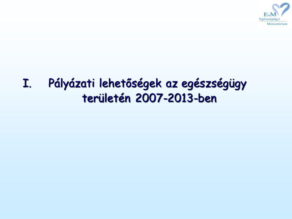Pályázati lehetőségek az egészségügy területén 2007-2013-ben