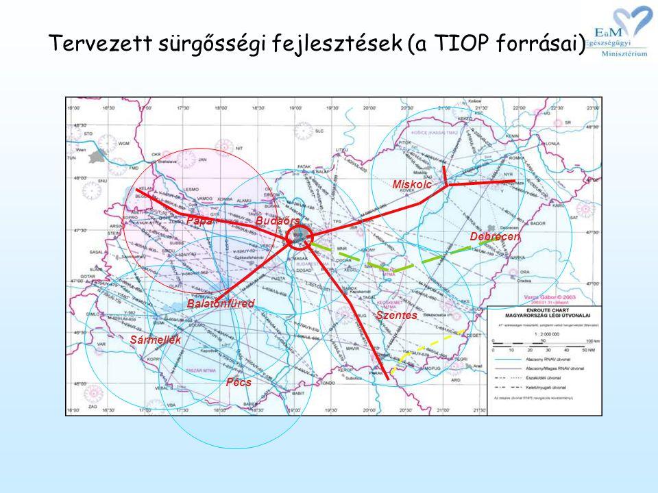 Tervezett sürgősségi fejlesztések (a TIOP forrásai)