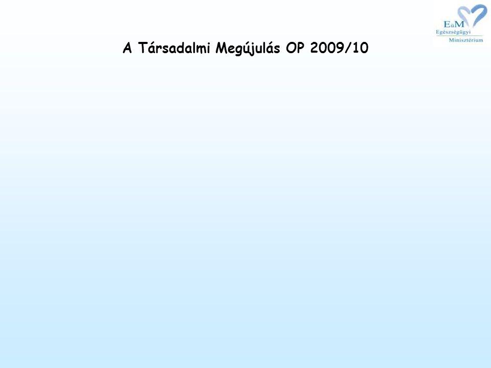 A Társadalmi Megújulás OP 2009/10