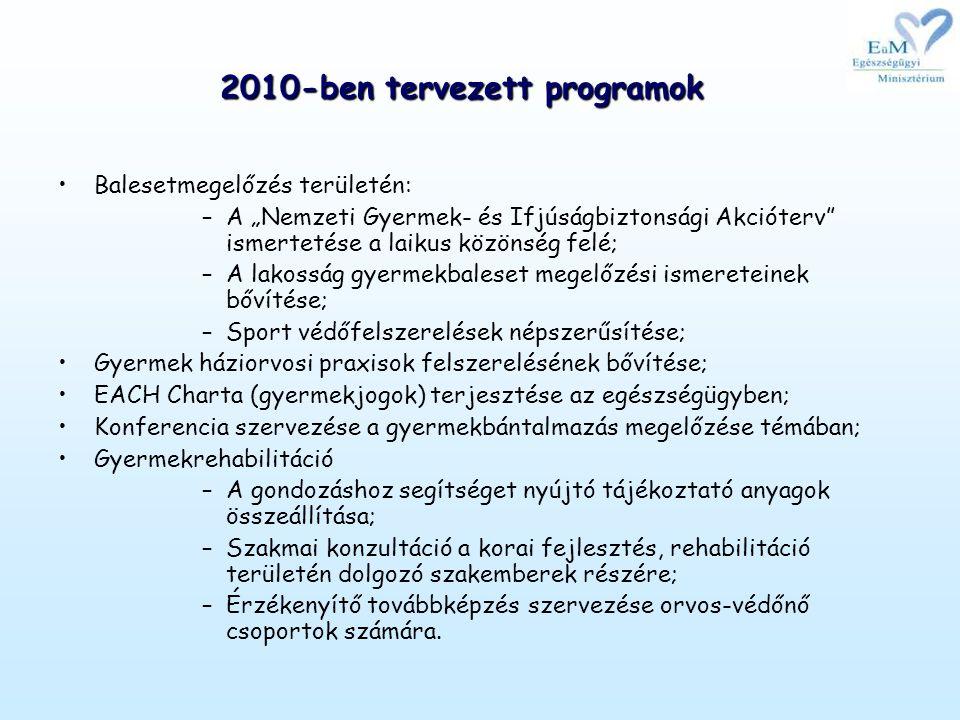 2010-ben tervezett programok