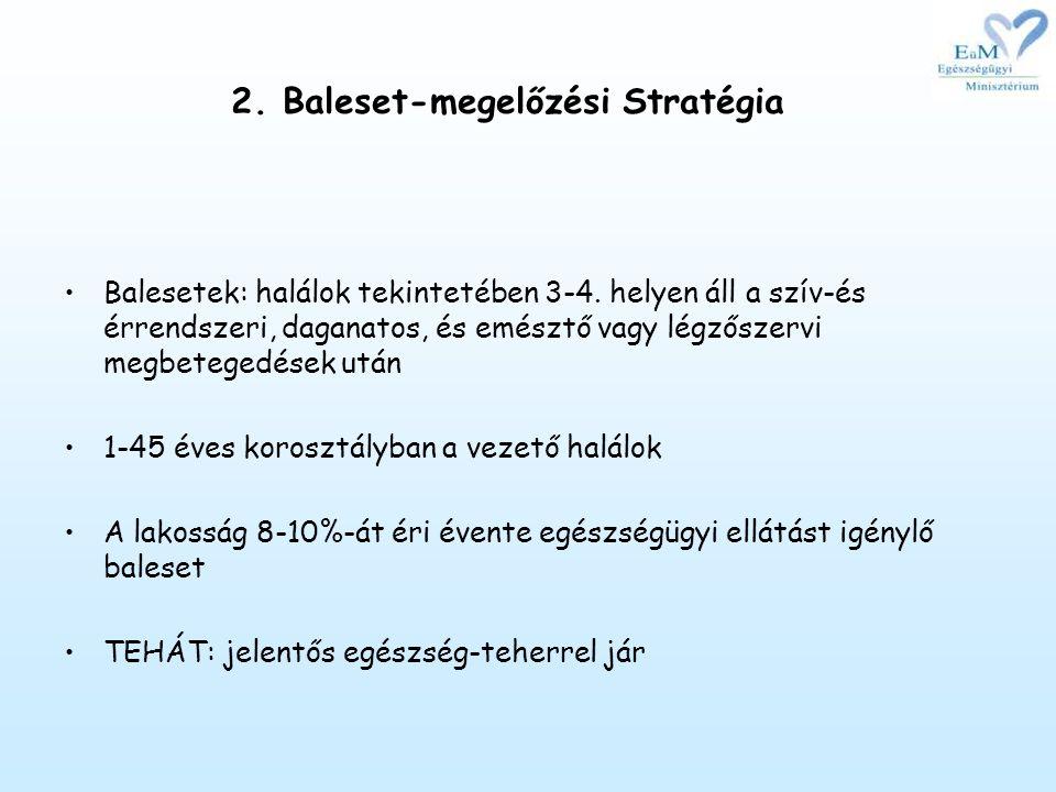 2. Baleset-megelőzési Stratégia
