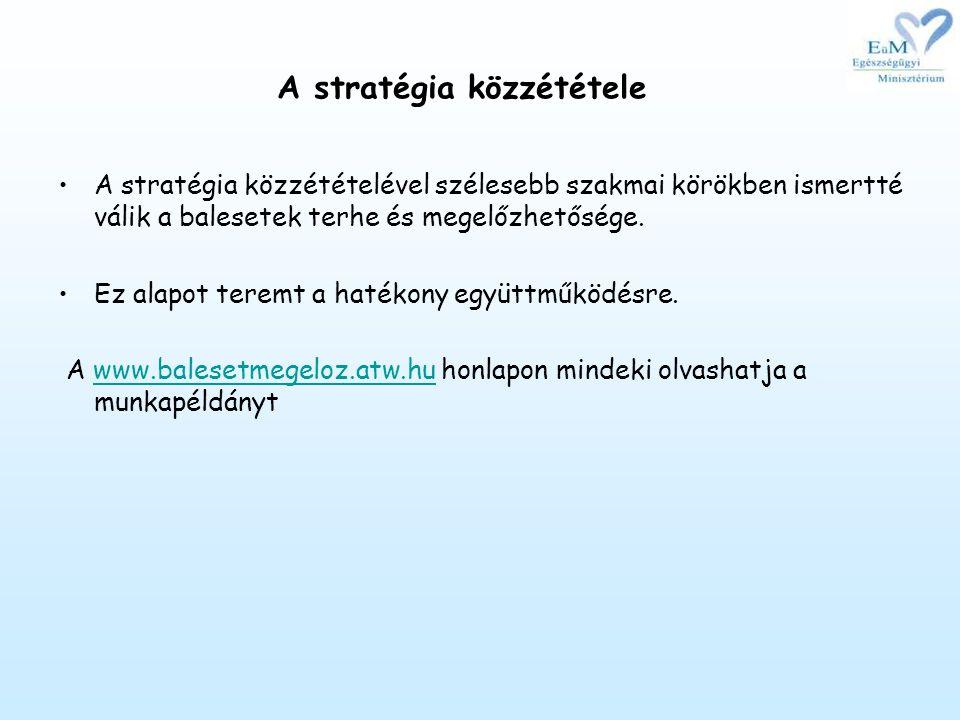 A stratégia közzététele