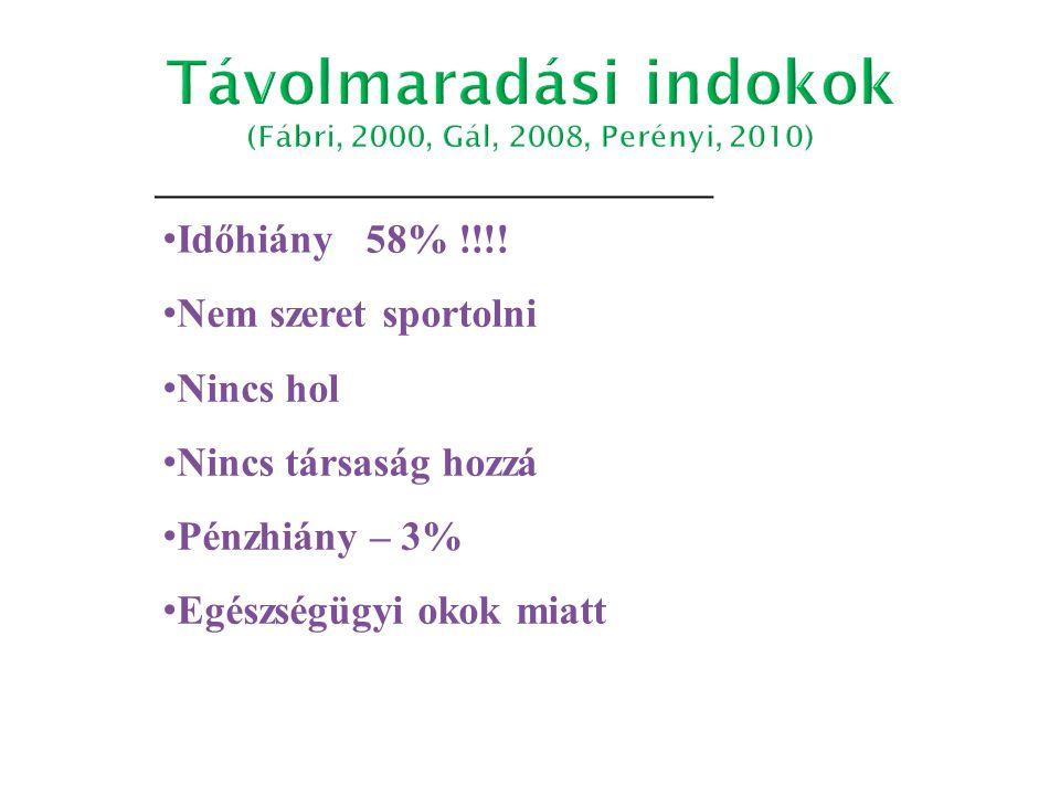 Távolmaradási indokok (Fábri, 2000, Gál, 2008, Perényi, 2010)