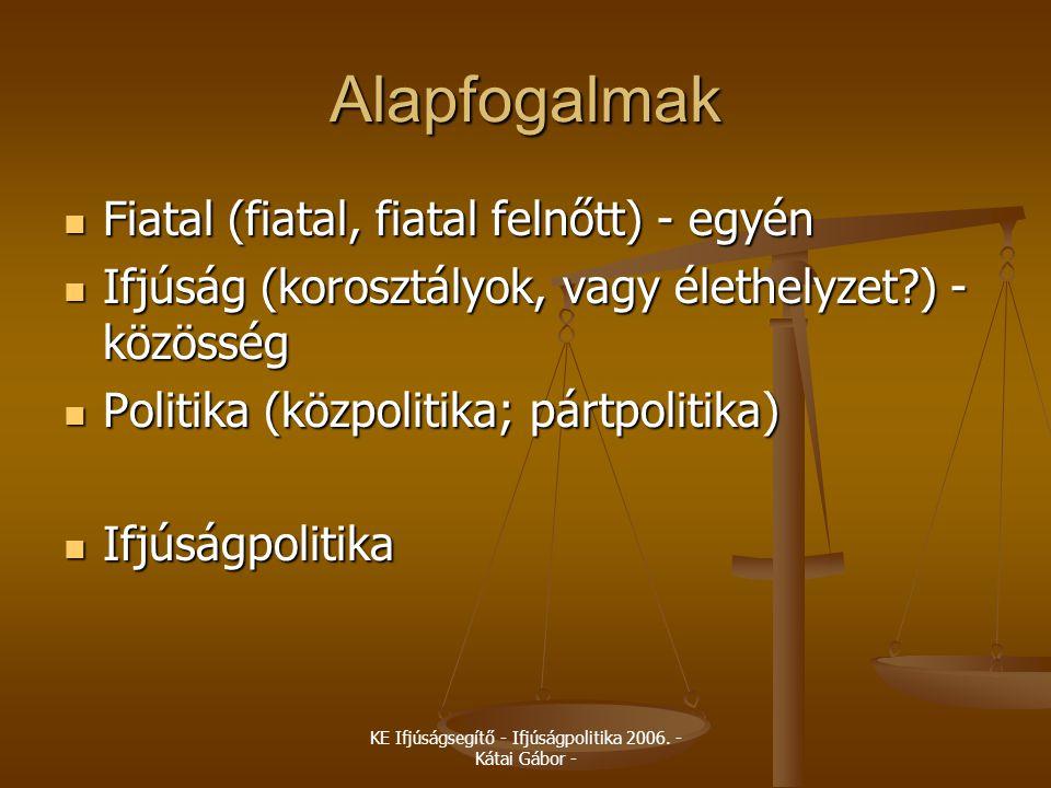 KE Ifjúságsegítő - Ifjúságpolitika 2006. - Kátai Gábor -
