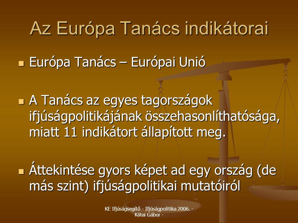 Az Európa Tanács indikátorai