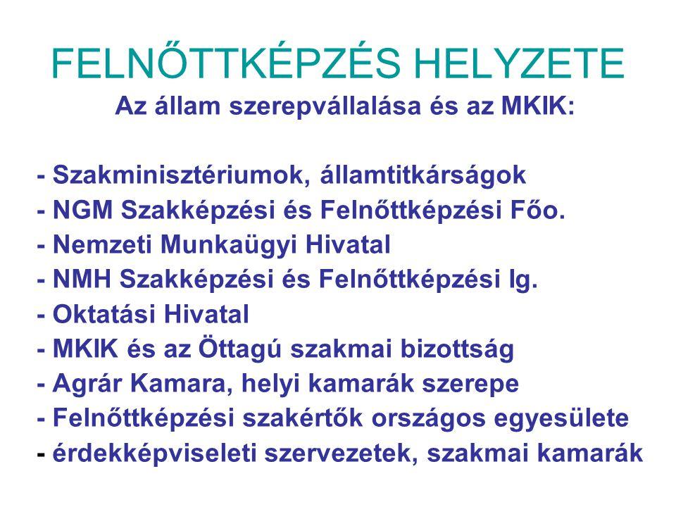 FELNŐTTKÉPZÉS HELYZETE