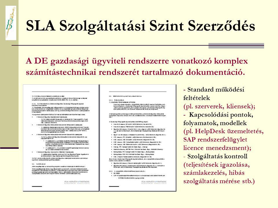 SLA Szolgáltatási Szint Szerződés