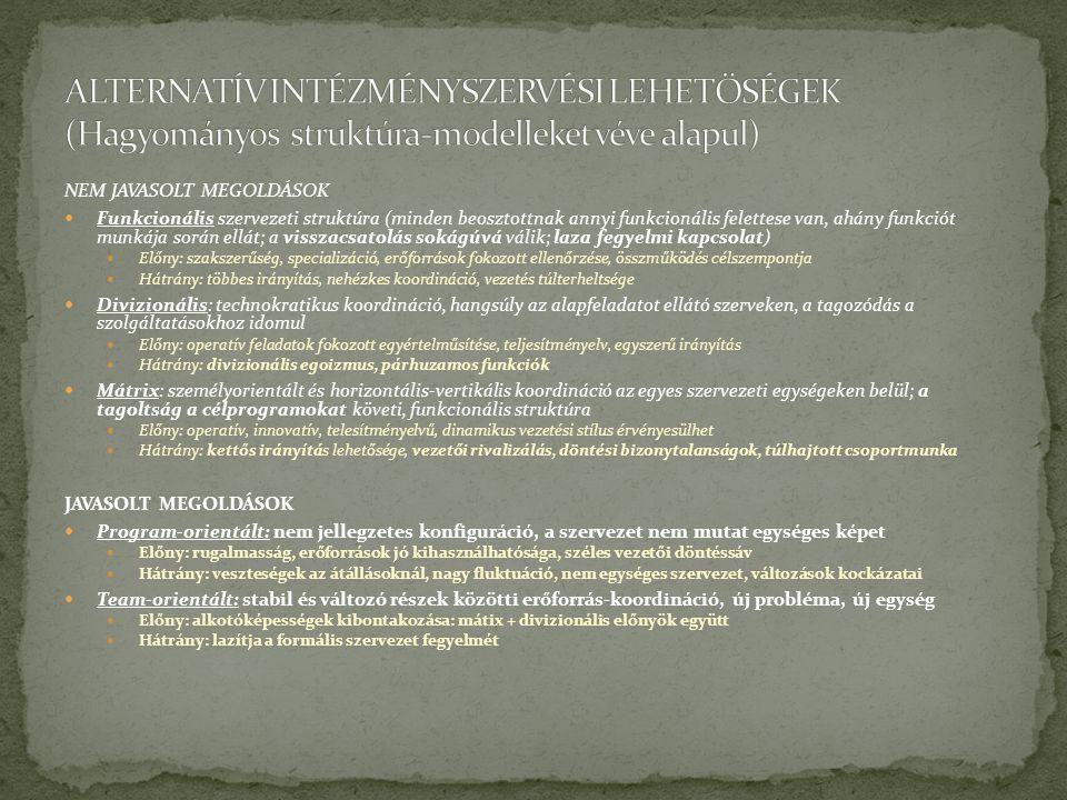 ALTERNATÍV INTÉZMÉNYSZERVÉSI LEHETŐSÉGEK (Hagyományos struktúra-modelleket véve alapul)