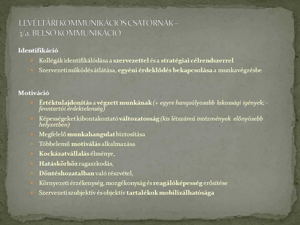 LEVÉLTÁRI KOMMUNIKÁCIÓS CSATORNÁK – 3/a. BELSŐ KOMMUNIKÁCIÓ