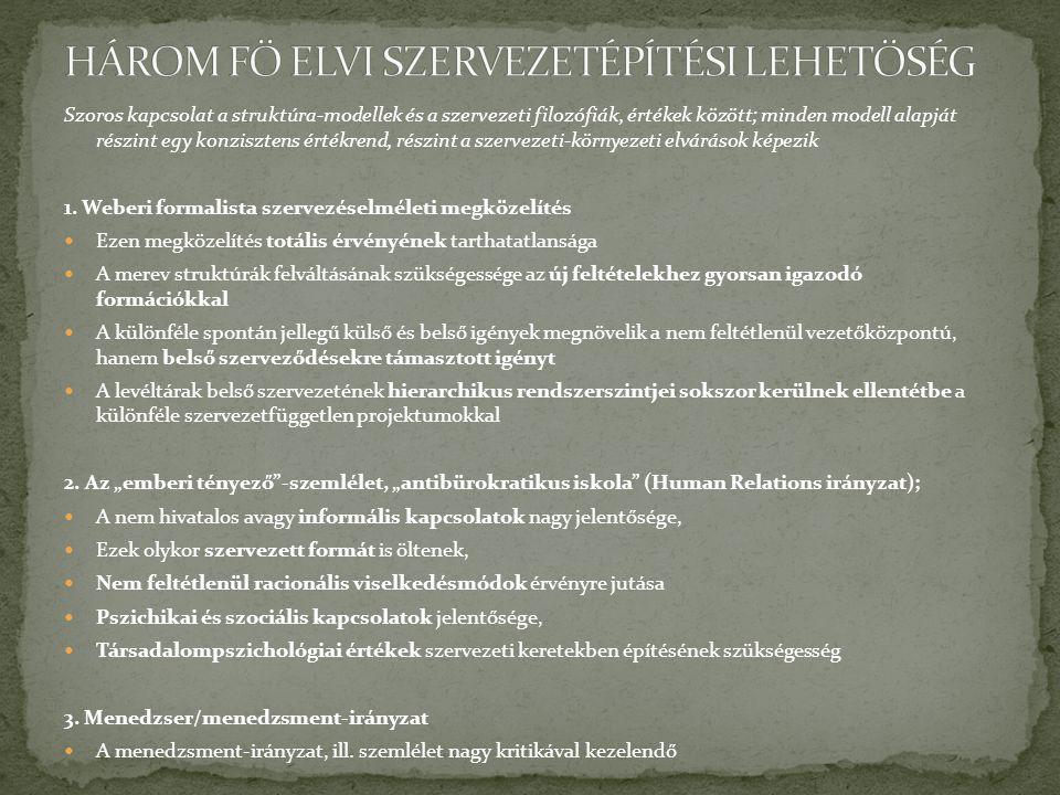 HÁROM FŐ ELVI SZERVEZETÉPÍTÉSI LEHETŐSÉG