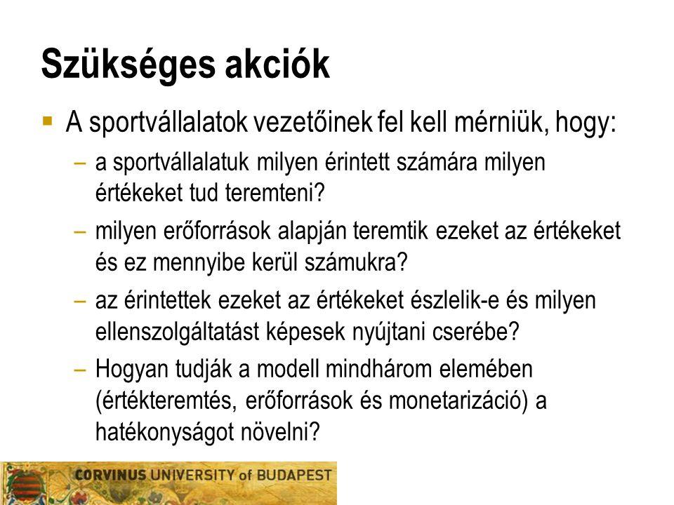 Szükséges akciók A sportvállalatok vezetőinek fel kell mérniük, hogy: