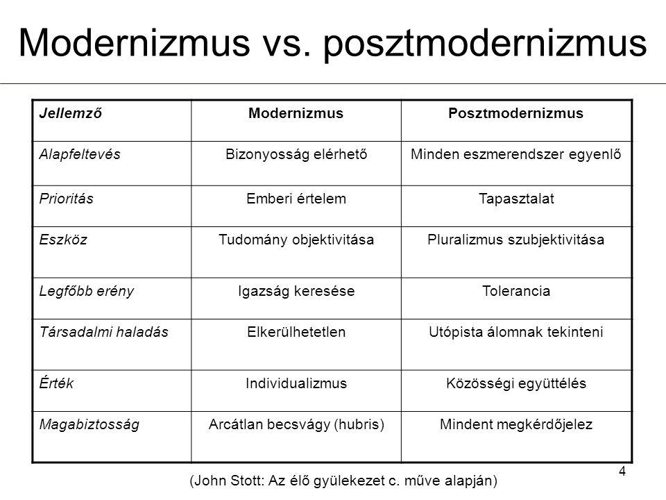 Modernizmus vs. posztmodernizmus