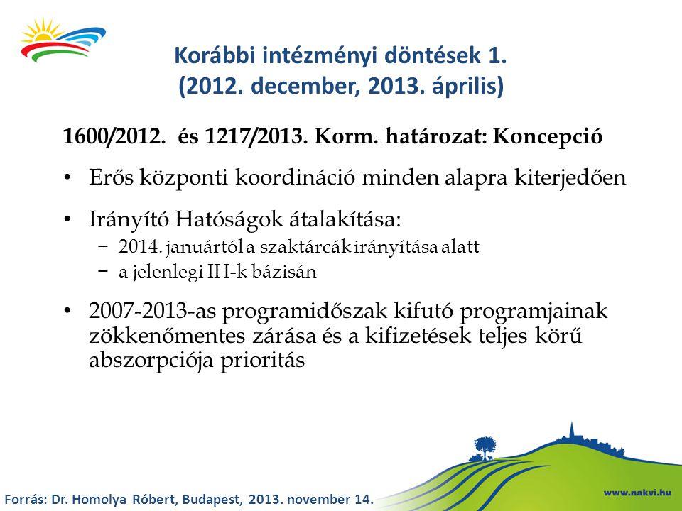 Korábbi intézményi döntések 1. (2012. december, 2013. április)