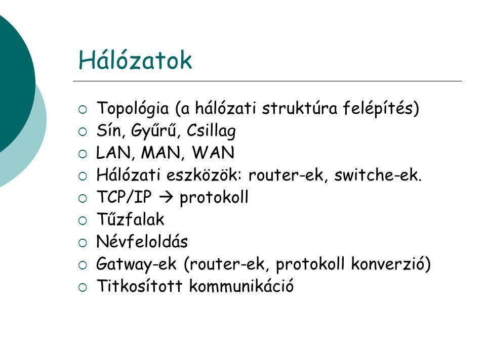 Hálózatok Topológia (a hálózati struktúra felépítés)