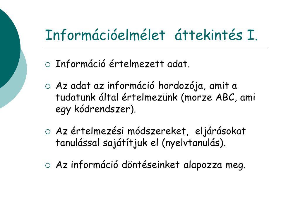 Információelmélet áttekintés I.