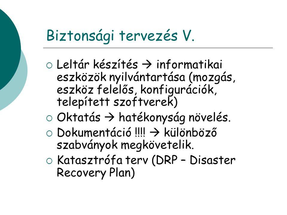 Biztonsági tervezés V. Leltár készítés  informatikai eszközök nyilvántartása (mozgás, eszköz felelős, konfigurációk, telepített szoftverek)