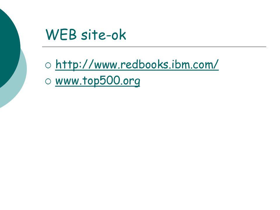 WEB site-ok http://www.redbooks.ibm.com/ www.top500.org