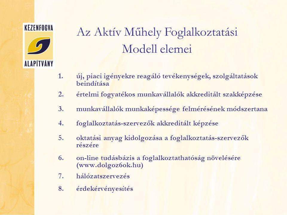 Az Aktív Műhely Foglalkoztatási Modell elemei