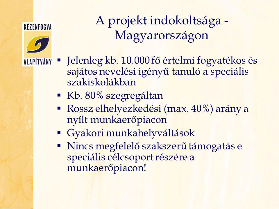 A projekt indokoltsága - Magyarországon