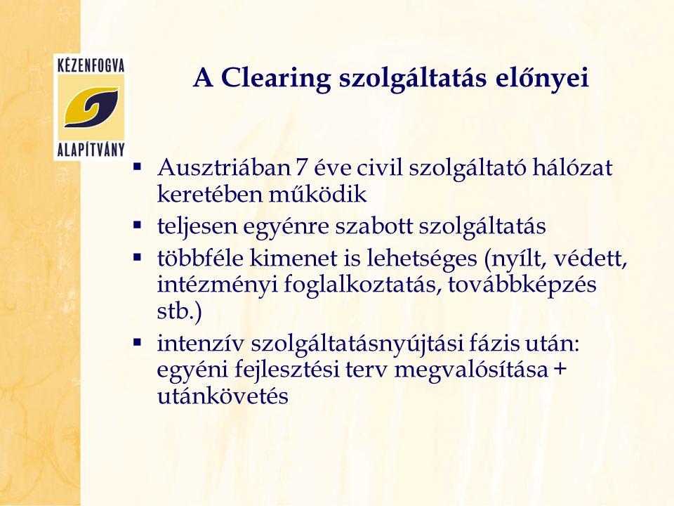 A Clearing szolgáltatás előnyei