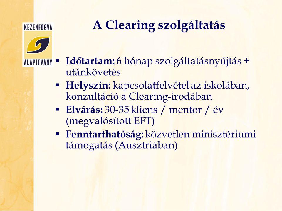 A Clearing szolgáltatás