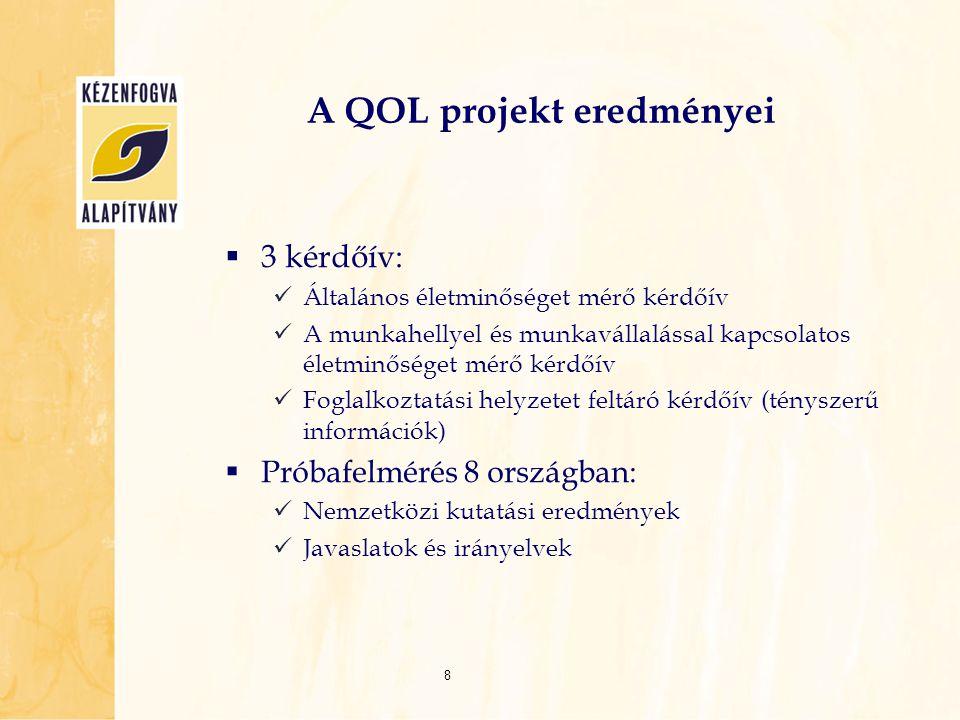 A QOL projekt eredményei